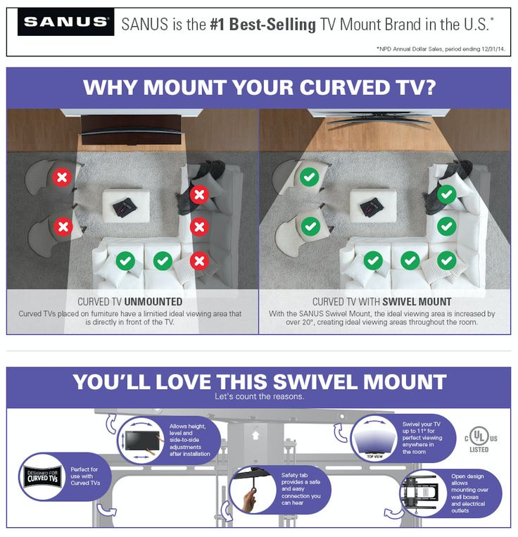 Do you own a curved TV? Then you need the SANUS Swivel Mount for Curved TVs.