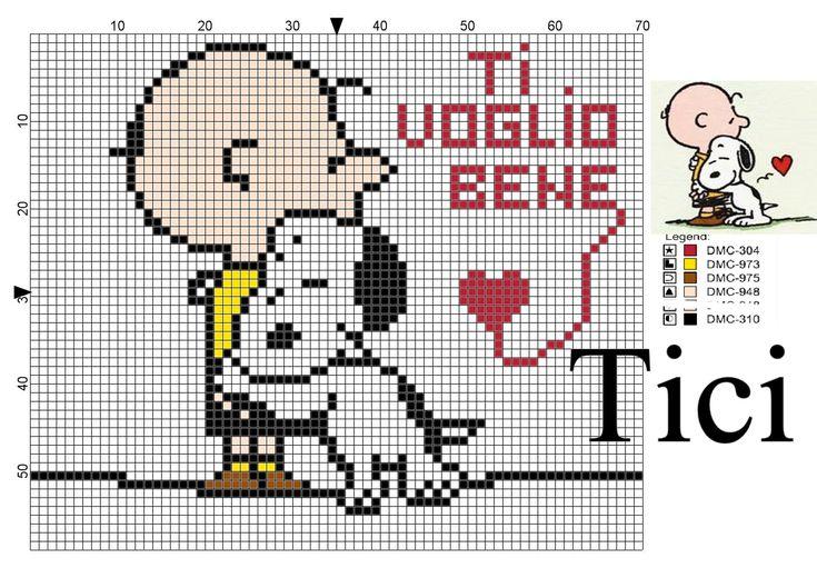 Linus e Snoopy sul mio blog: ilblogditici