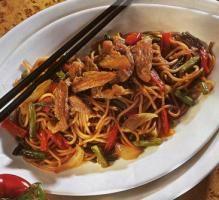 Recette - Porc sauté aux nouilles chinoises - Notée 4.3/5 par les internautes