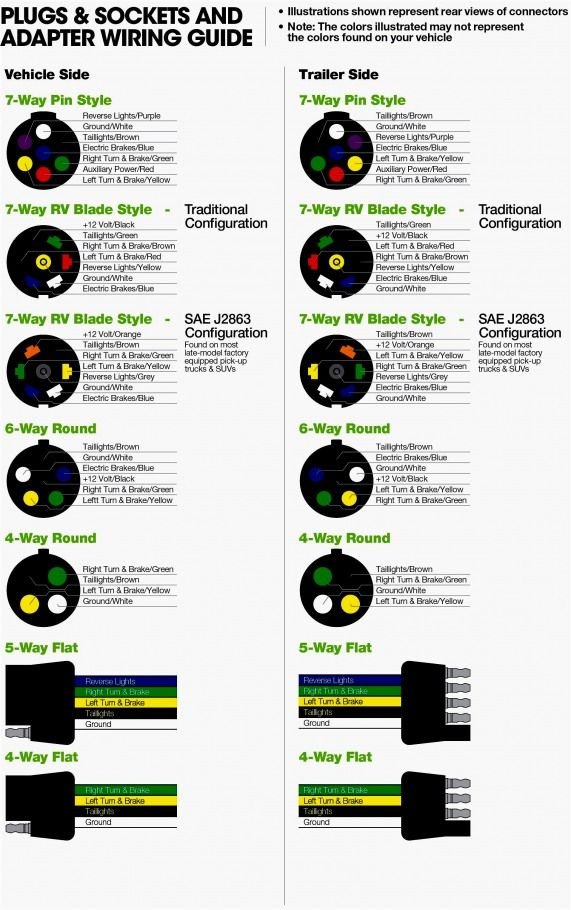 wiring diagram for trailer light 4 way  bookingritzcarlton