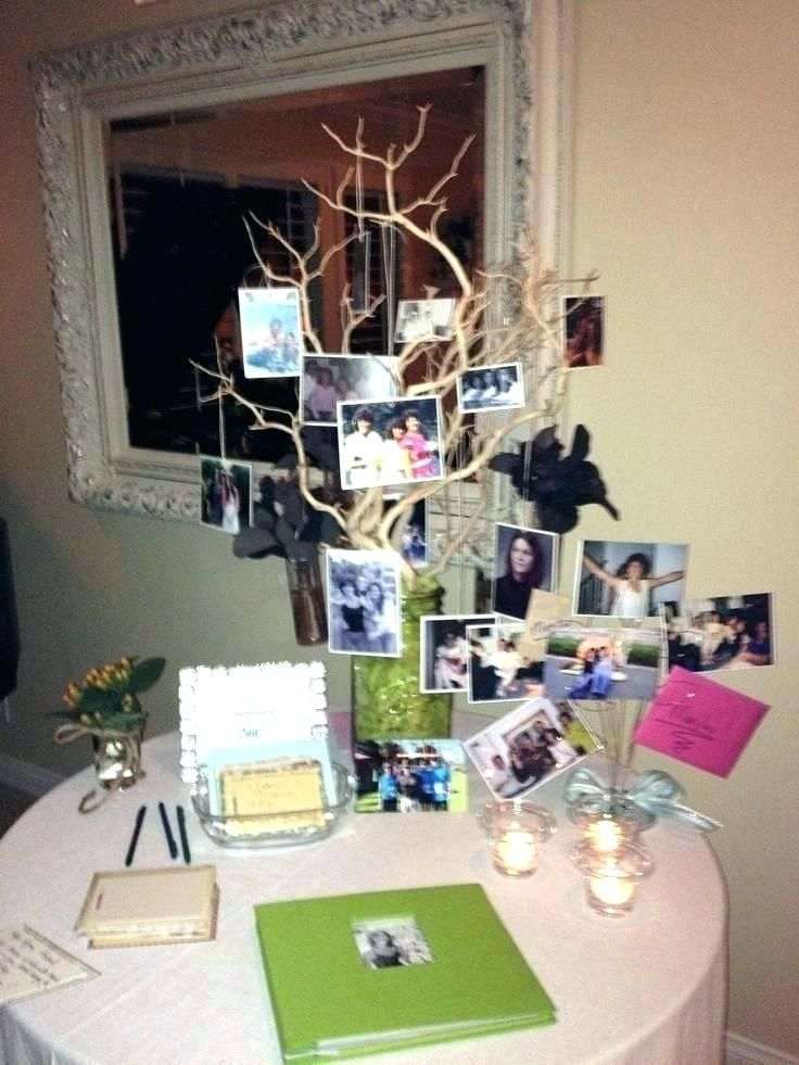 Image Result For 80th Birthday Party Centerpiece Ideas Tables