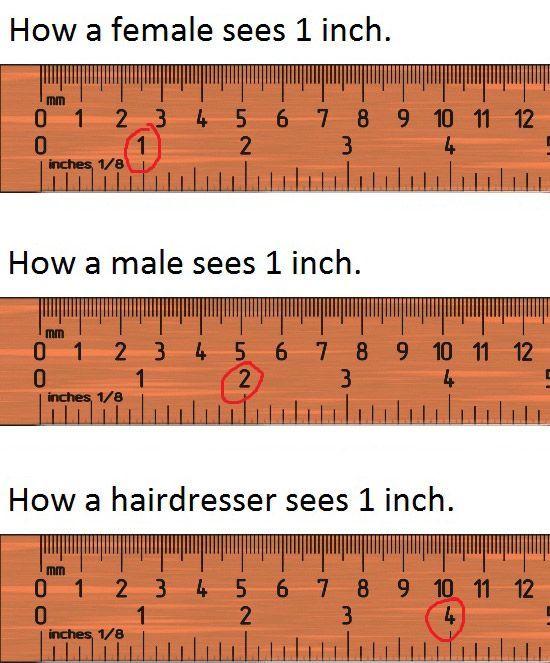 An inch.