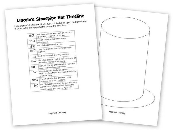 Abraham Lincoln's Stovepipe Hat Timeline - Layers of Learning
