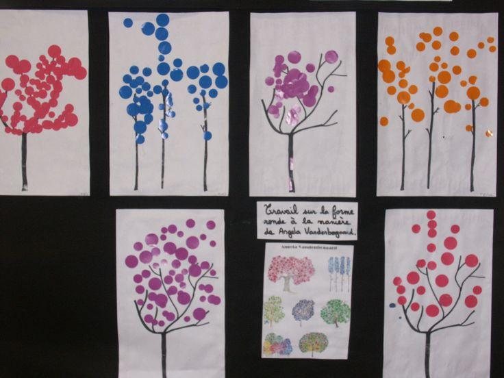 collage de gommettes rondes sur silhouette arbre à la manière de Angela…