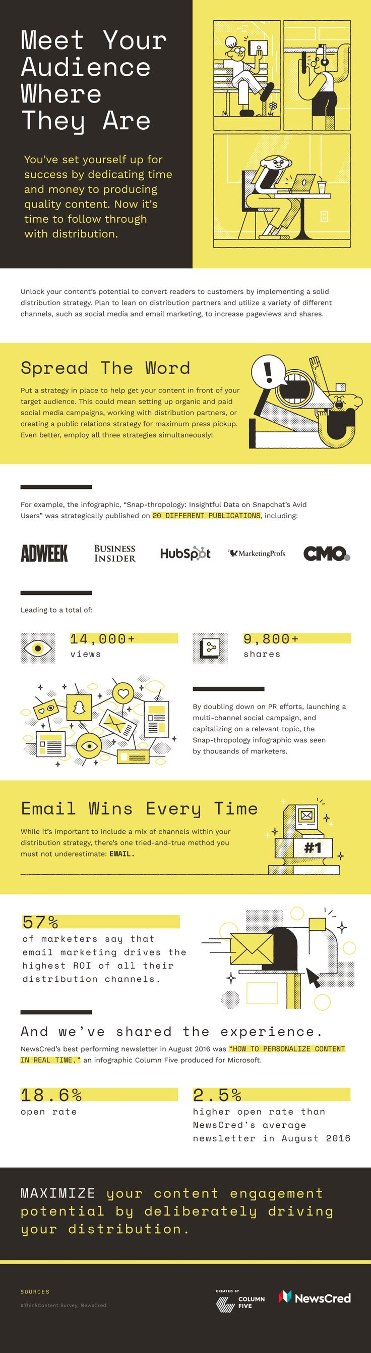 How to Maximize Content Marketing Distribution - #infographic