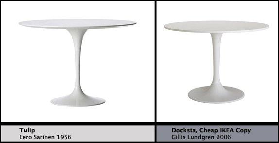 Design IKEA vs a classic. case: coffee table. | Design