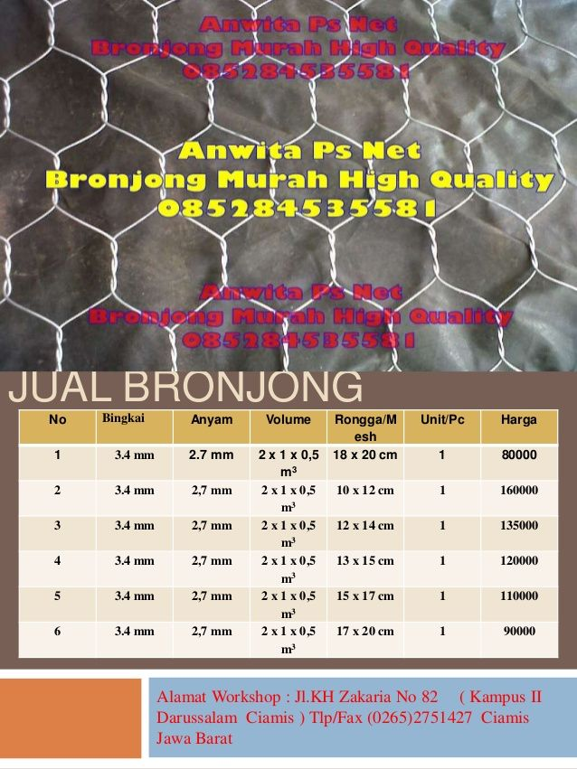 Jual Bronjong Murah Sulawesi 085.284.535.581  by Anwita Ps Nets via slideshare