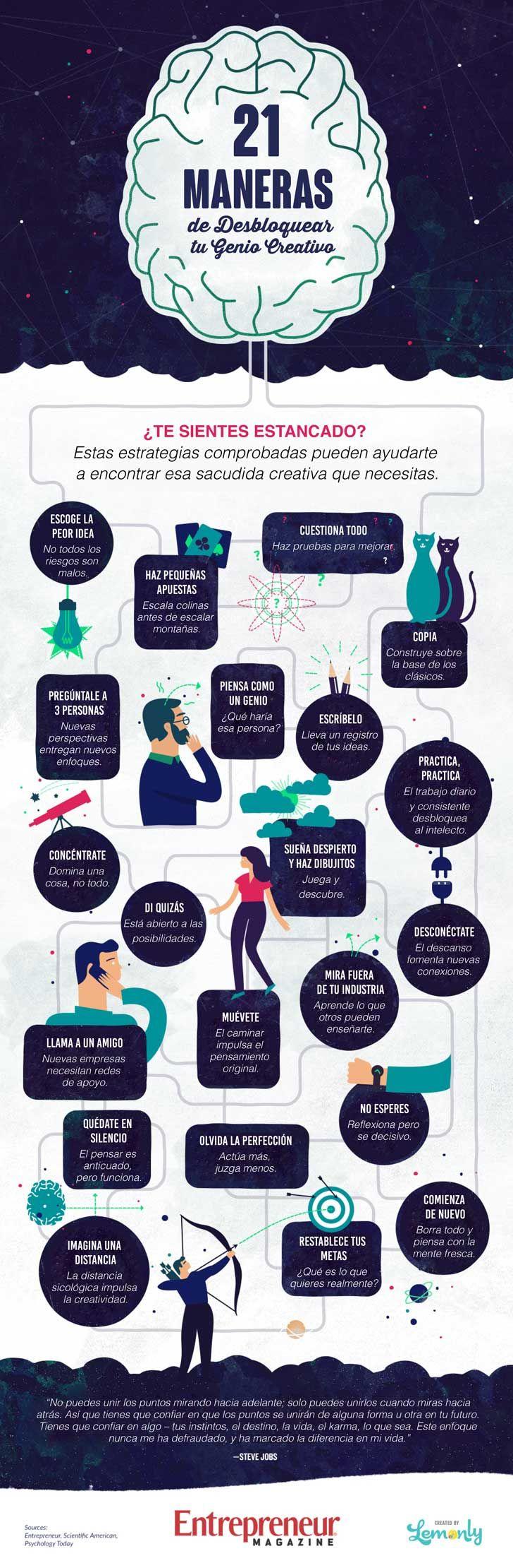 21 maneras de desbloquear tu genio creativo #Infografia #Infographic