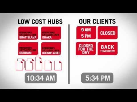 RedWorks Credentials and Capabilities (August 2010) (+playlist)