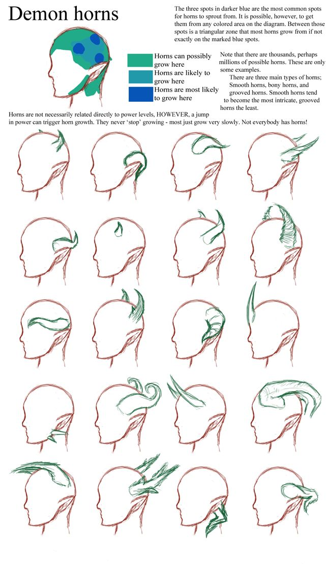 Horns tutorial by Demireius.deviantart.com - drawing reference