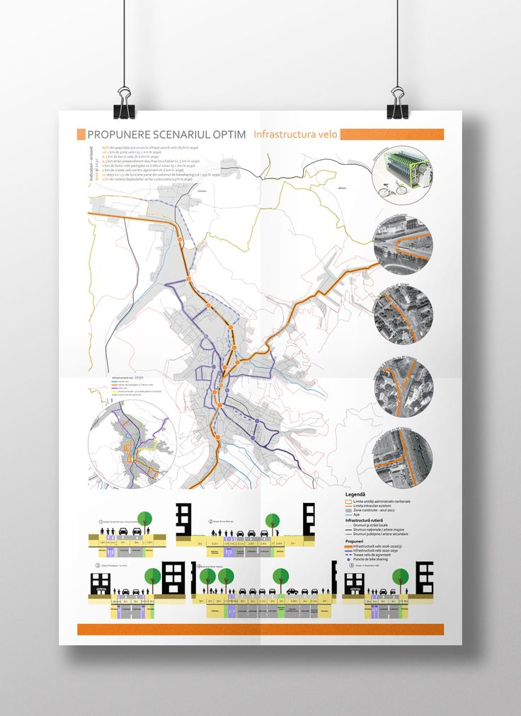 Cycling infrastructure proposal for Zalău Municipality - part of SUMP (Sustainable Urban Mobility Plan)