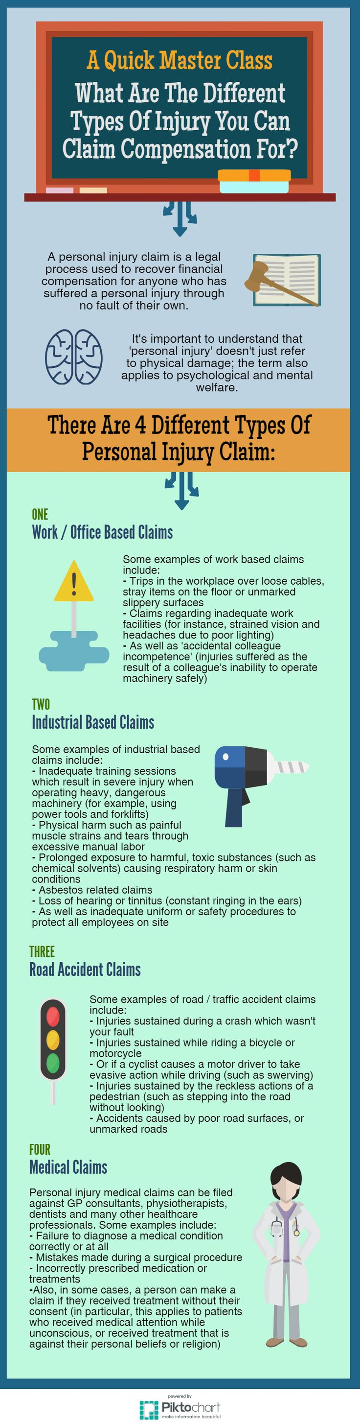Here's an infographic on the four different types of personal injury claim!  You can view the original infographic here: https://magic.piktochart.com/output/22032726-4-types-of-injury-claims  For further information on personal injury claims please visit our website: http://www.ibbotsonbrady.co.uk/w/  Our address: Park House, Park Square West, Leeds Telephone: 0113 357 1165