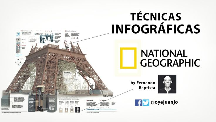 Compartimos este magnífico curso en español sobre técnicas infográficas  impartido por recocido editor gráfico de la National Geographic...