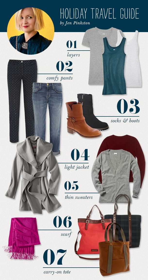 Perfect jet setter style. Holiday Travel Guide by Jen Pinkston | Camille Styles