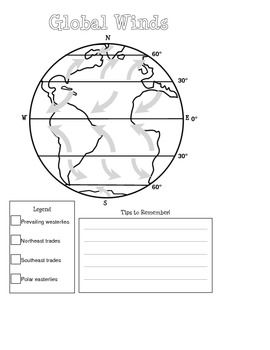 Global Winds Diagram -- For a science unit on weather or earth science. Simple color coding activity for an interactive science notebook.