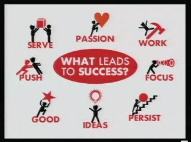 http://successwithterri.com/mindset-of-a-champion/