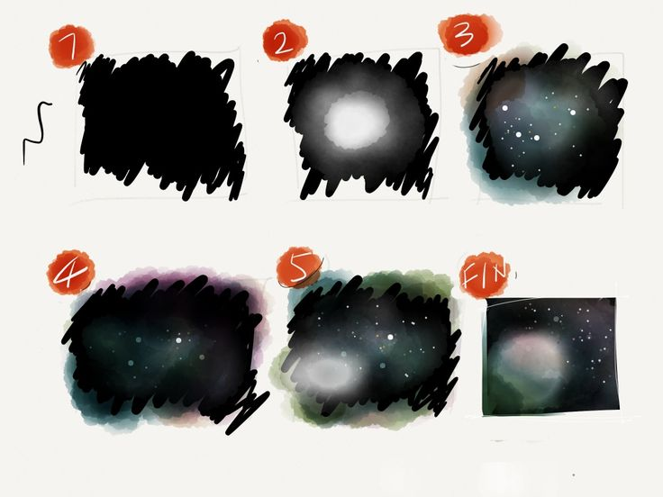How To Draw The Night Sky In Paper You can also fill a page with color by dragging and dropping a color dot from the palettes onto the page. Check out Page Fill here. Made with Paper by lawranceric: To [im-url-less] my way to draw a night sky