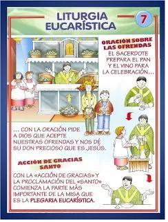 Liturgia de la Eucaristía 2