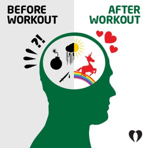 4fitnesssake:  Workouts fix so many things :)
