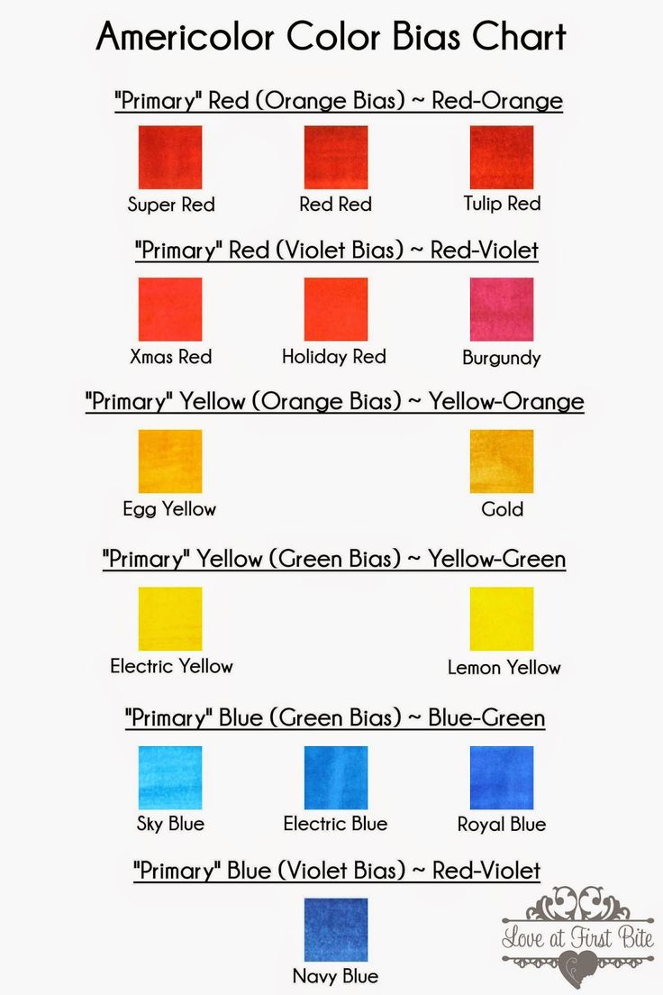 342 best Frosting Coloring Chart & Food Coloring Differences ...