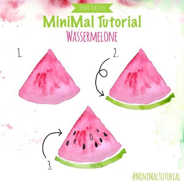 Minimal Tutorials In 2020 Aquarell Wasserfarben Bilder