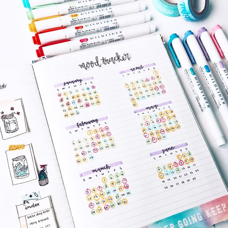 "4,392 Likes, 26 Comments - BRIAN QIAN  (bullet journal) (@studywithinspo) on Instagram: ""Almost half a year later, I ""finished"" my mood tracker, (even though I forgot to track my mood a…"""