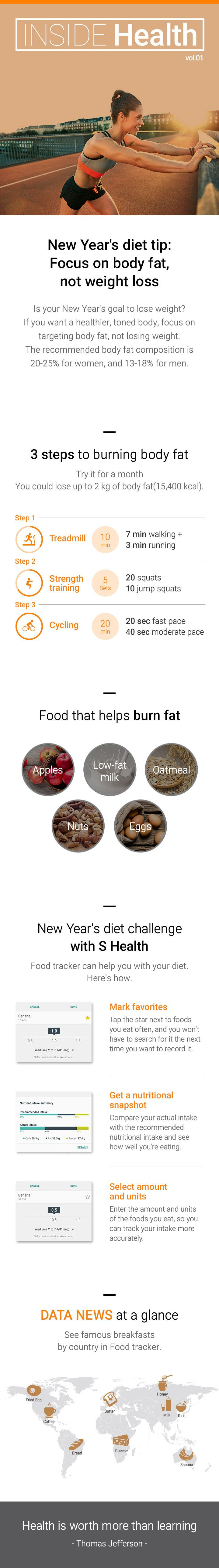 New Year's diet tip: Focus on body fat not weight loss. Food that help's burn fat.