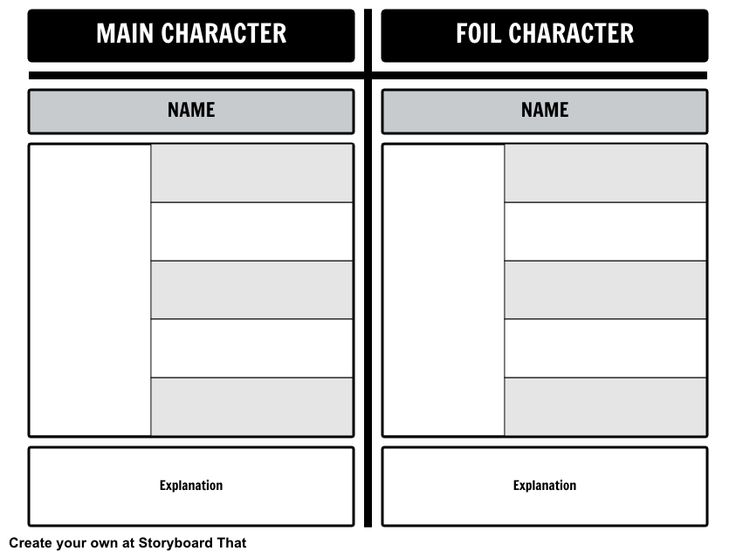Comic Book Graphic Organizer Creator