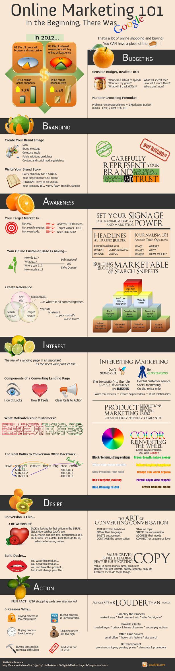 Online Marketing 101 #digitalmarketing: Online Marketing, Internet Marketing, Digital Marketing, Website, Web Site, Marketing 101, Social Media, 101 Infographic, Google Infographic