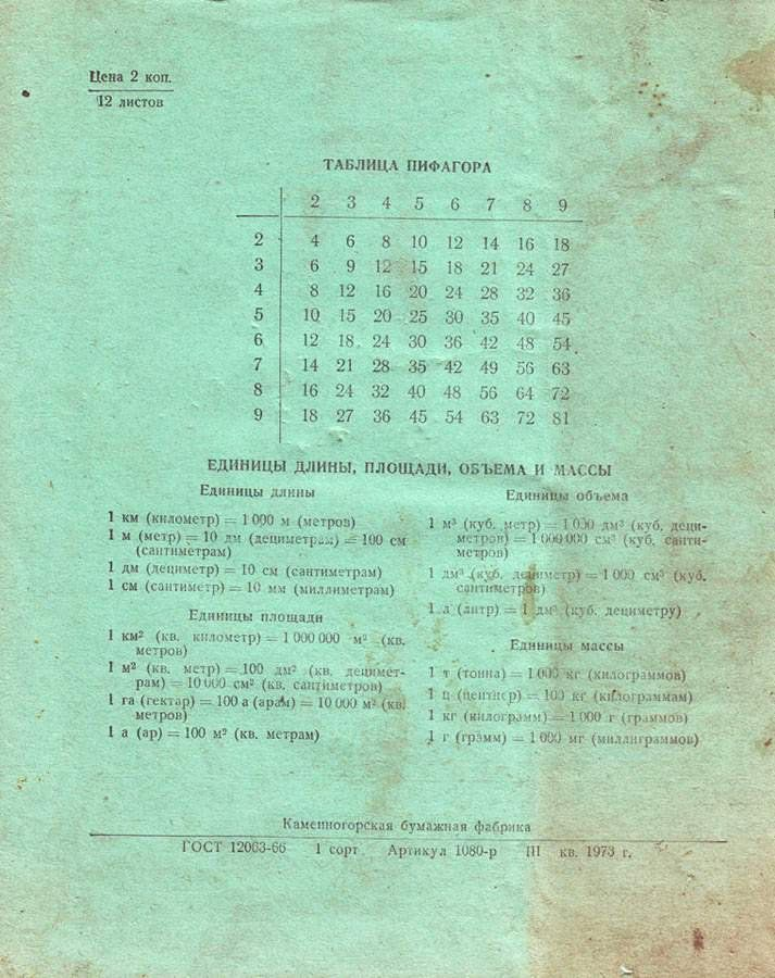 Тетрадь (задняя обложка): таблица пифагора + едины длины, площади и т.д., 1973. Детство СССР - http://samoe-vazhnoe.blogspot.ru/