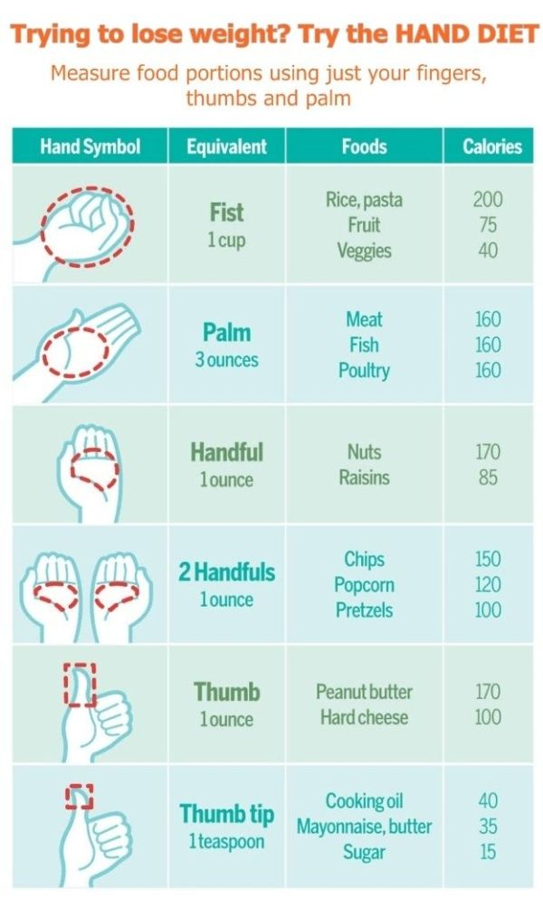 If you like to pile your plate high, then this revealing graphic is likely to depress you. But it could also help you lose weight on the so-called hand diet. It shows exactly how much of certain foods we should be eating - and its probably a lot less than you think. Experts say that a lack of portion control is one of the main reasons so many of us are overweight - with many of us eating way more than we should be. by janie