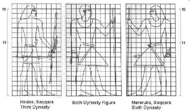 ancient grid system  this is how egyptian art stayed very