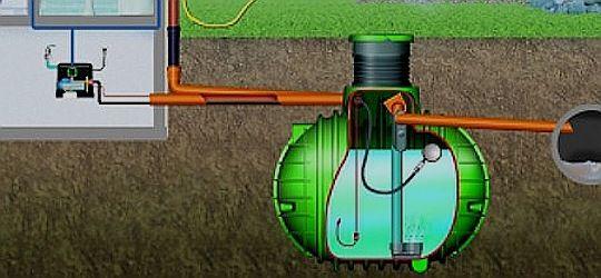 Podzemní nádrže a zásobníky   Dubar