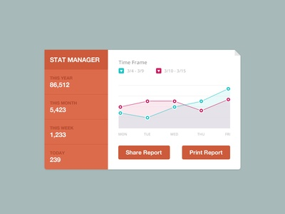 Mini Stats UI