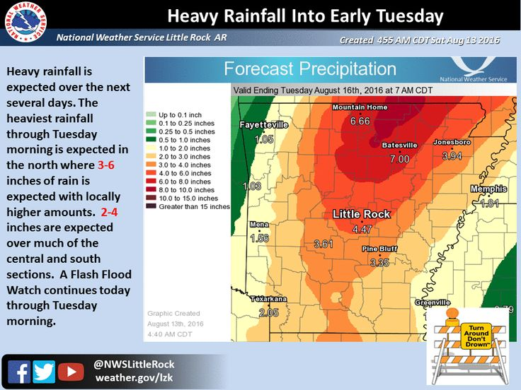 Pin by Damon Poole on Flood watch, Severe
