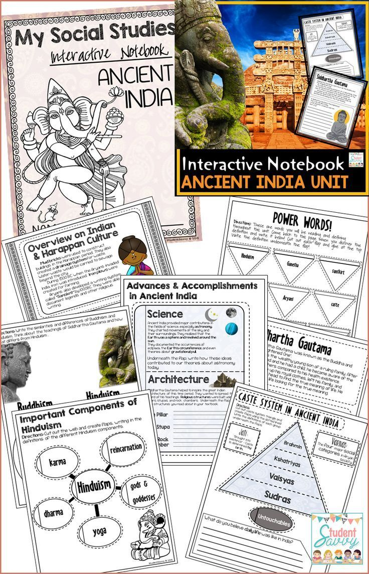 Ancient India Interactive Notebook Google Classroom Distance Learning In 2020 Ancient India Interactive Notebooks Social Studies Interactive Notebooks