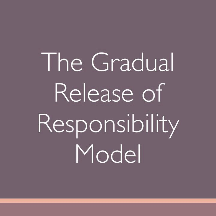 gradual release of responsibility instructional model