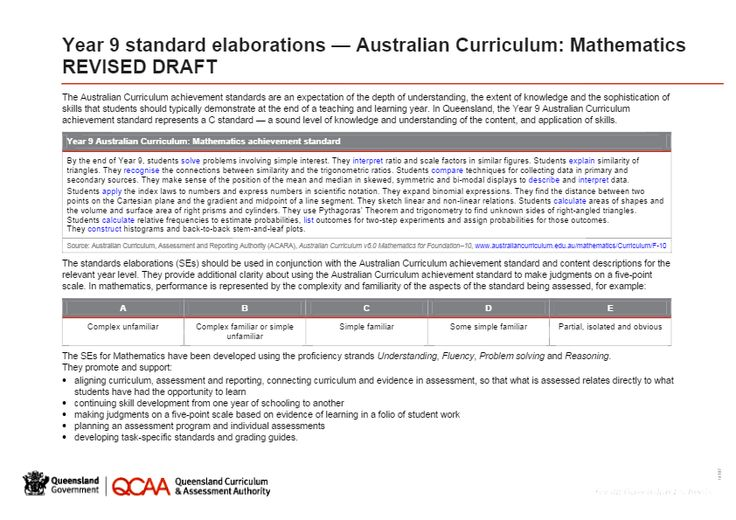 Year 9 Mathematics standard elaborations