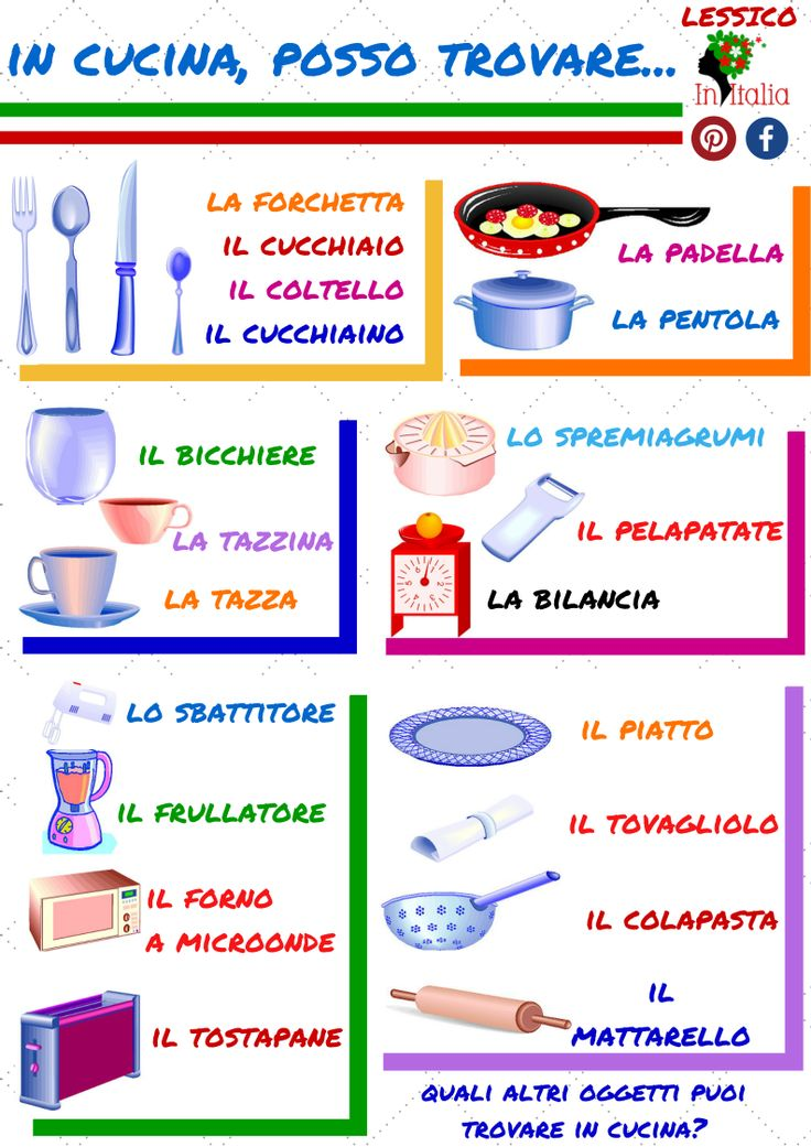 https://initalialinguaecultura.wordpress.com/lessico/ #lessico #italiano…