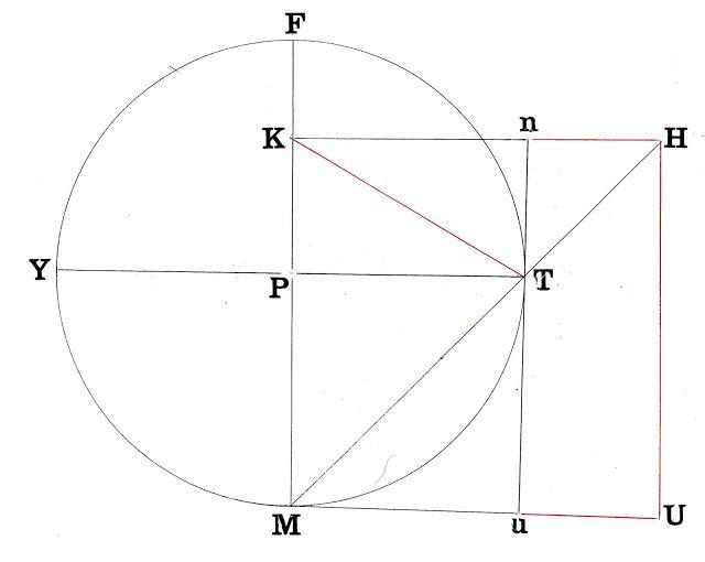 trisection angle with compass and straightedge: کسی که برای موضوع هندسی محور مختصات می سازد خر مهر...