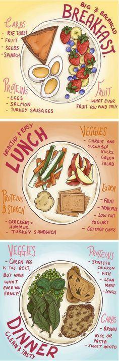 Healthy breakfast, lunch,  dinner ideas