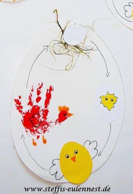 Basteln mit Kindern ,Vom Ei zum Huhn Ei, Huhn, Küken, Basteln , Sommer, Kinder; Stroh , Nest, Kita, Kindergarten , Krippe