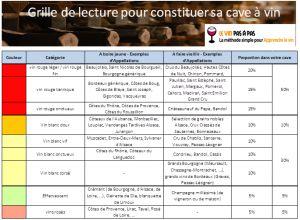 17 meilleures id es propos de sous sol cave vin sur pinterest caves vin chambres de vin. Black Bedroom Furniture Sets. Home Design Ideas