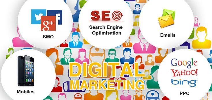 Belajar Marketing