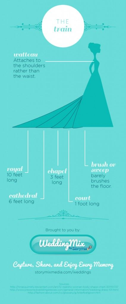 Perfect! I can finally shop for my wedding dress... This infographic has been more than helpful