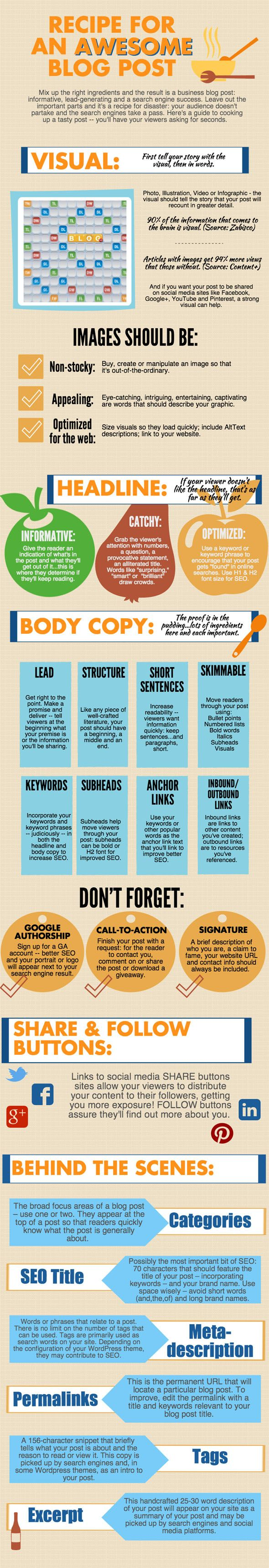 Recipe for an Awesome #Blog Post. #infographic