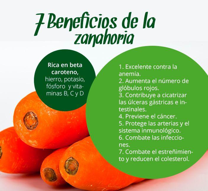 El Rincon Del Chef: 7 Beneficios de la Zanahoria.