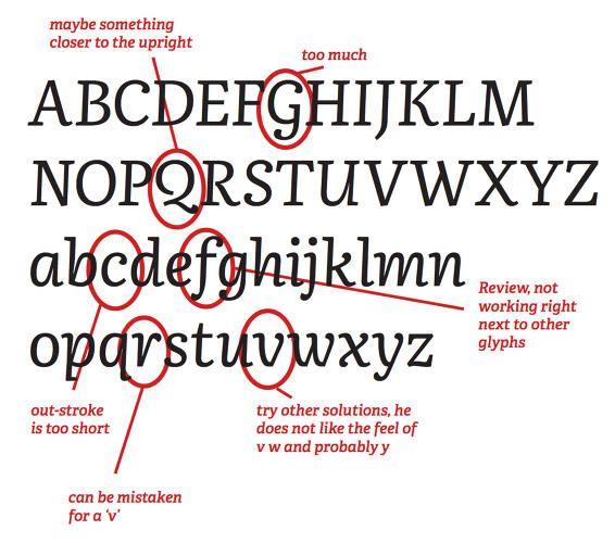 How Google Designed An E-Book Font For Any Screen | Co.Design | business + design