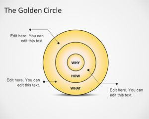 The Golden Circle PowerPoint Diagram is a free template for Microsoft PowerPoint presentations based on The Golden Circle concept