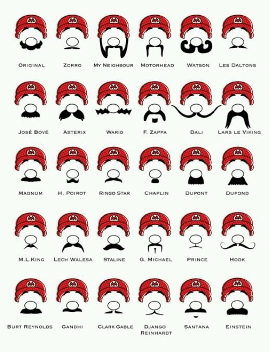 Movember 2012: inspiring moustache styles and how to sport them ...